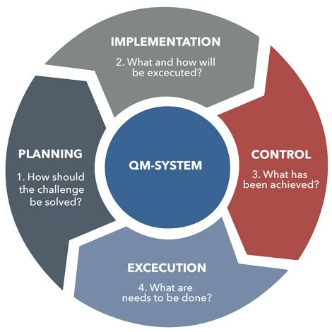 AMAS_QM-System_470
